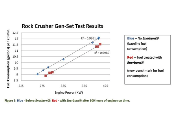 crusher-test-results