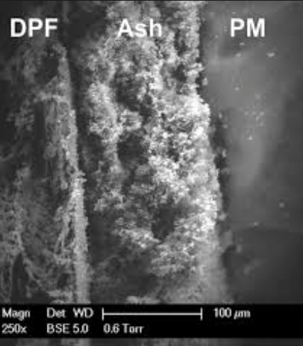 DPF Ash and Particulates Magnified x250